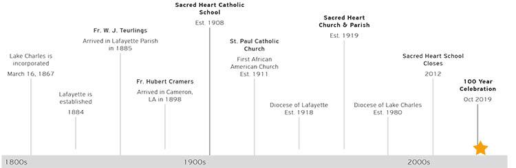 Black Catholic